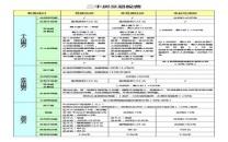 郑州二手房交易税费