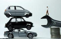 汽车租赁风险