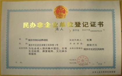 民办非企业单位成立登记
