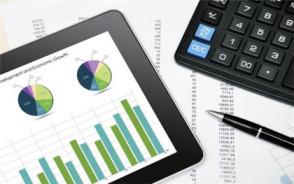 财务管理模式是什么